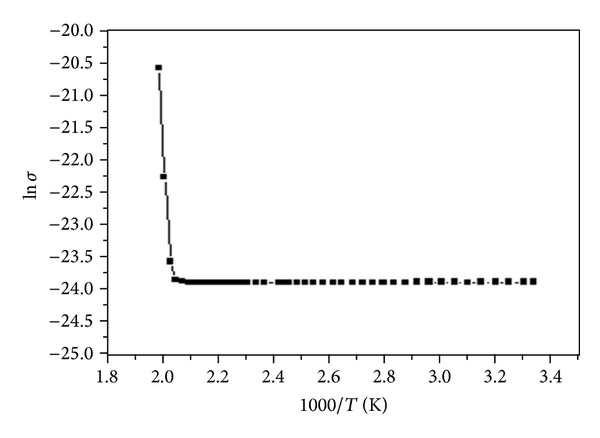 458018.fig.0010