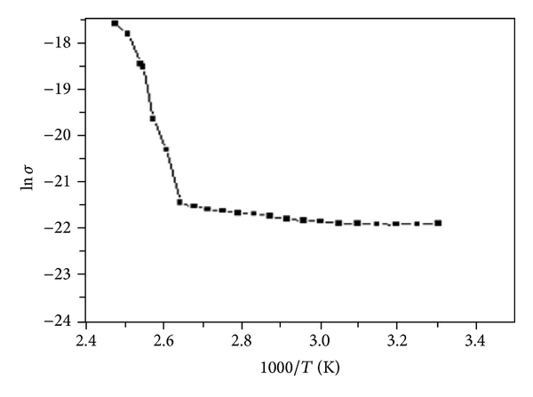 458018.fig.008