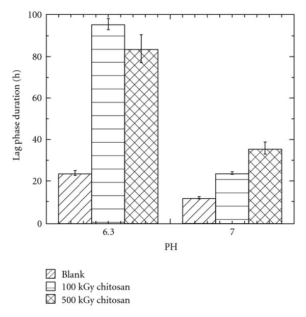418595.fig.003