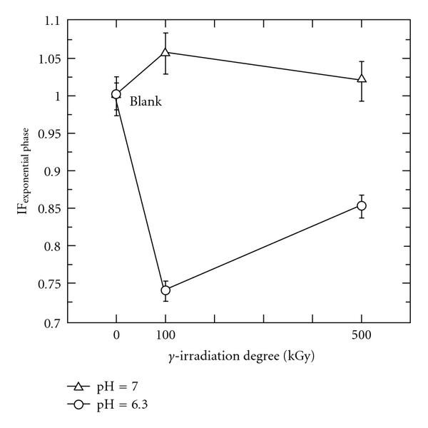 418595.fig.004