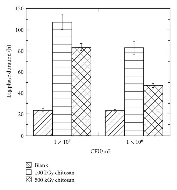 418595.fig.005