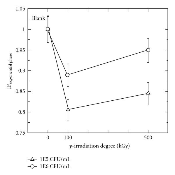 418595.fig.006