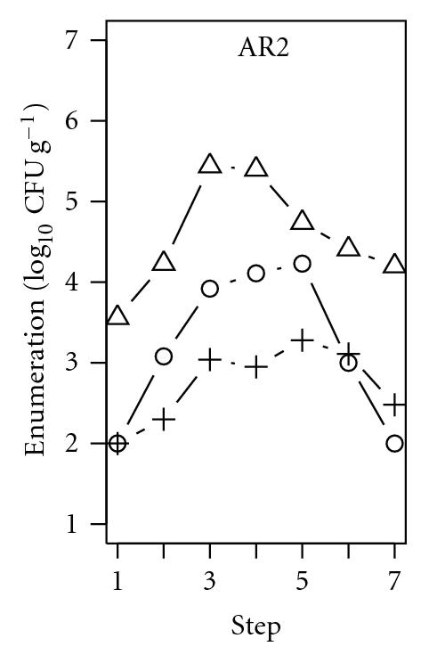 653481.fig.002a