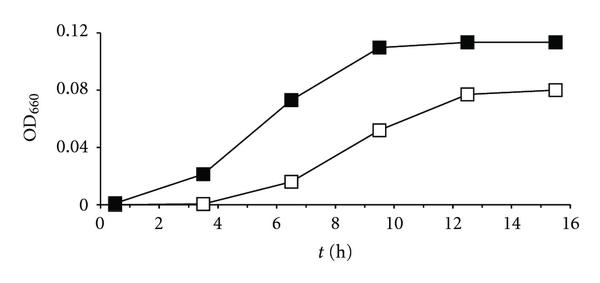 641582.fig.001a
