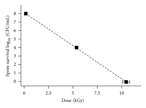 579593.fig.002