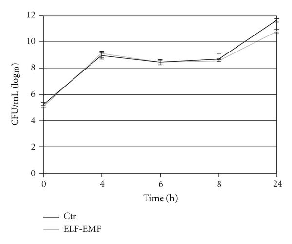 587293.fig.002a