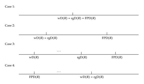 256267.fig.001