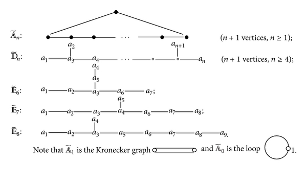743734.fig.001