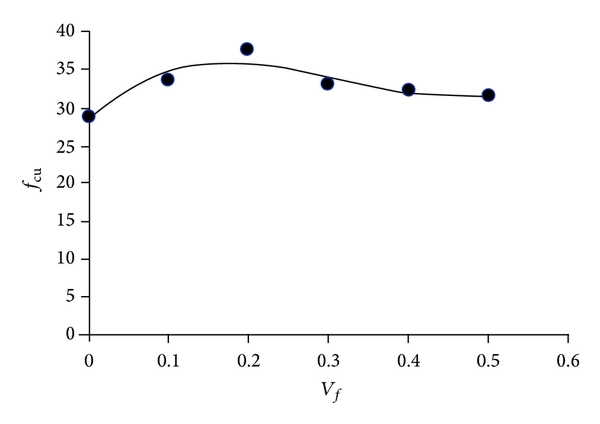 357563.fig.001