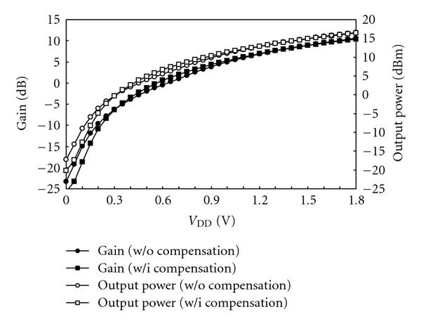 597592.fig.0011