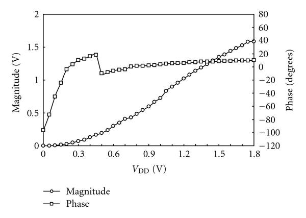 597592.fig.0014