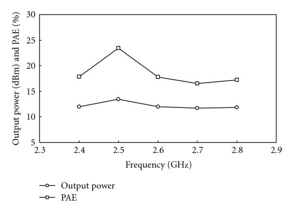 597592.fig.0017