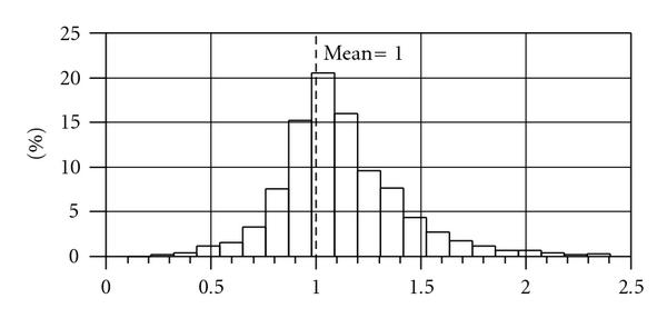 597592.fig.0019