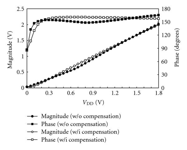 597592.fig.009