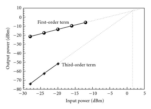 715641.fig.0011