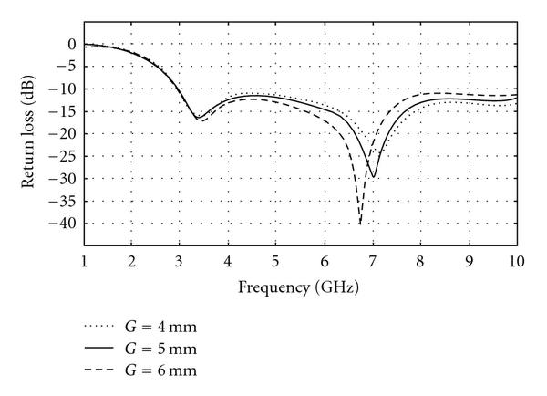 821515.fig.005