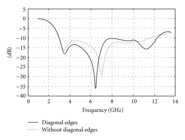 821515.fig.006