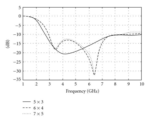 821515.fig.007