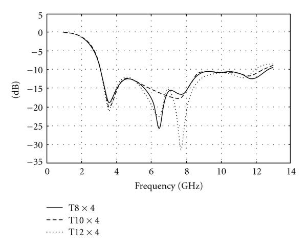 821515.fig.008