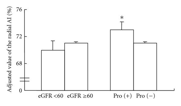 427471.fig.001a