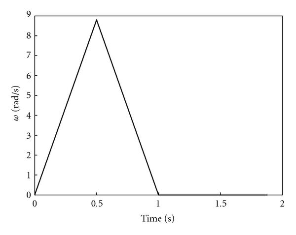 869127.fig.005