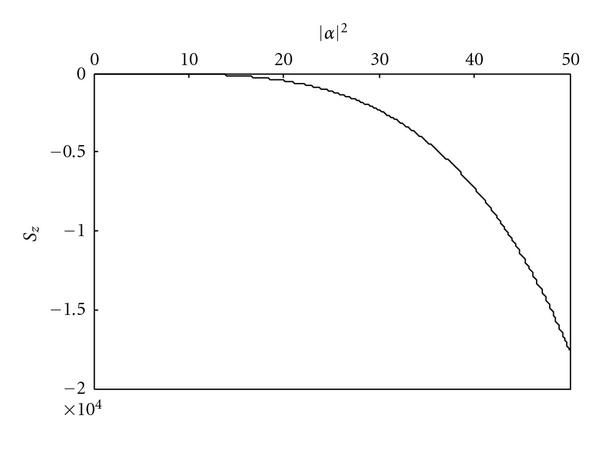 629605.fig.004a