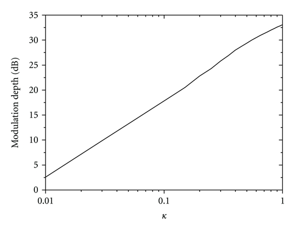 372048.fig.008