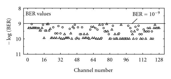 573843.fig.007