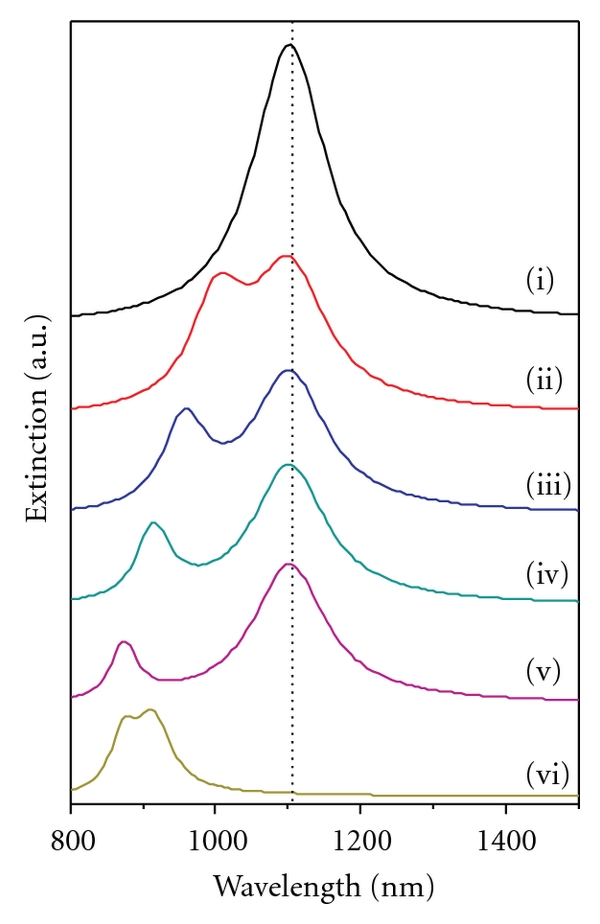 745982.fig.004a