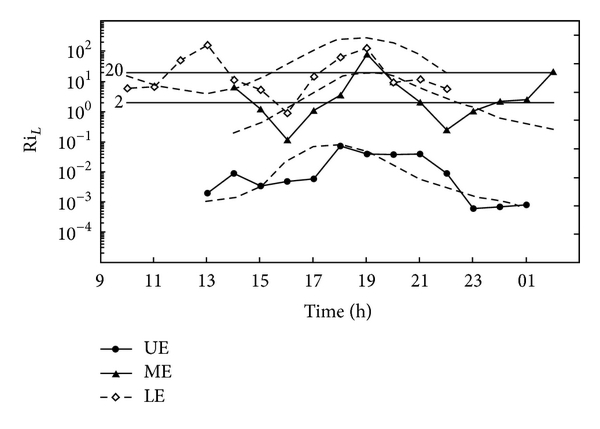 315328.fig.005