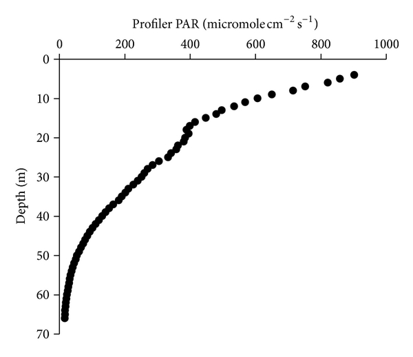 279412.fig.003