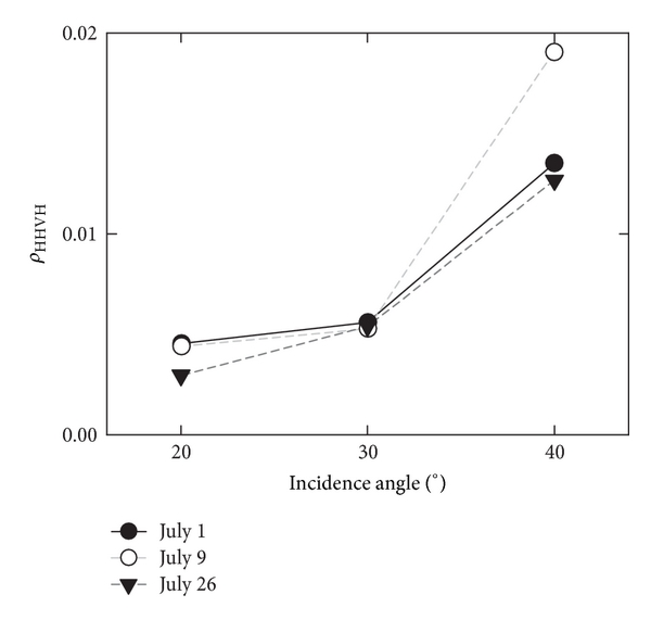 872342.fig.008a