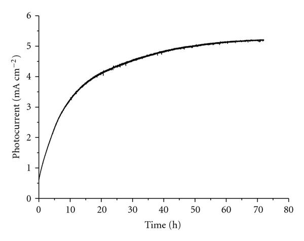 471828.fig.004