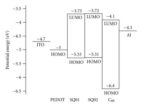 581068.fig.002