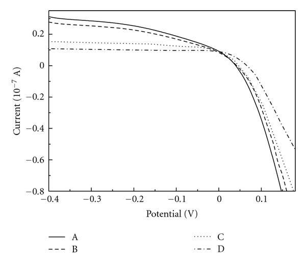 986869.fig.004