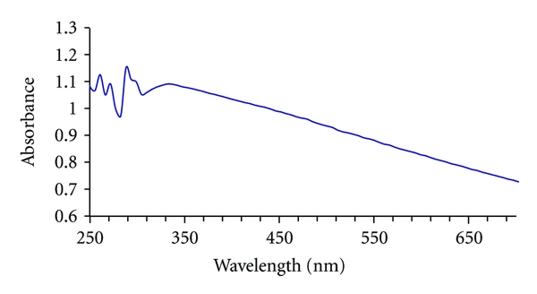494636.fig.002