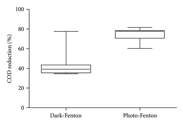531076.fig.003a