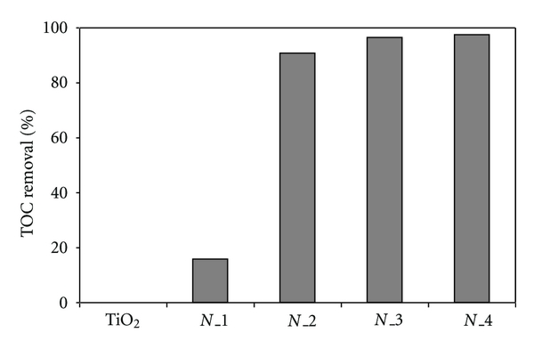 626759.fig.006
