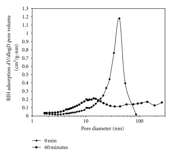 637839.fig.005