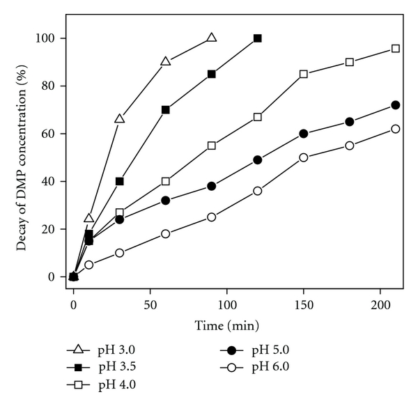 689807.fig.003a