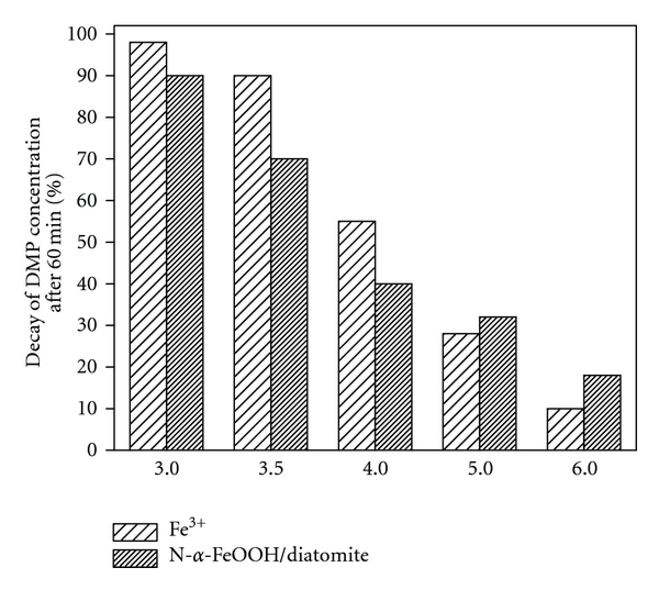 689807.fig.004