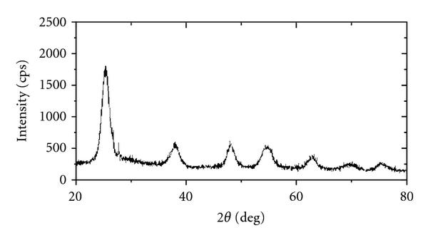 780562.fig.003