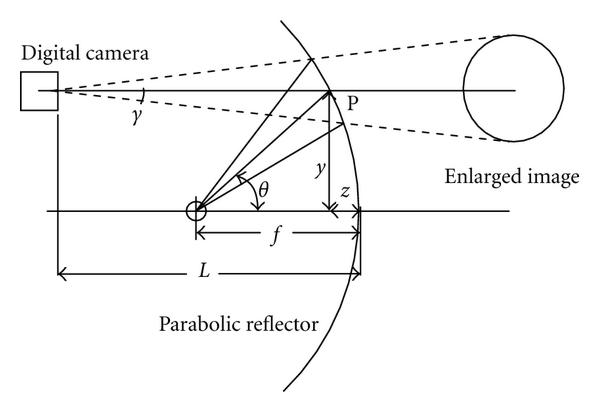 921780.fig.002