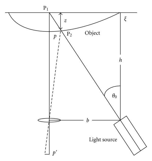 921780.fig.003