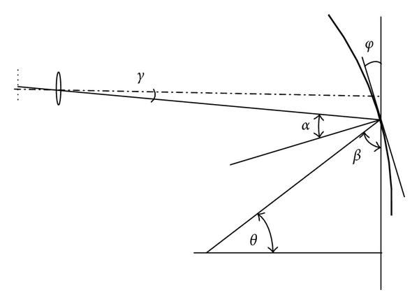 921780.fig.005
