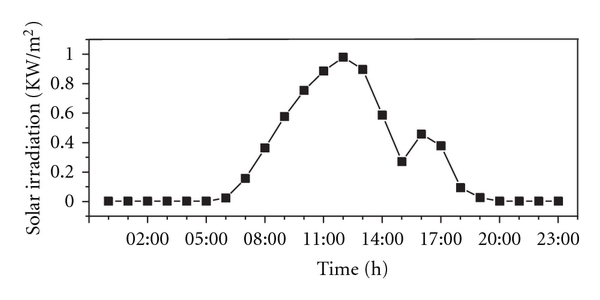 939608.fig.005a