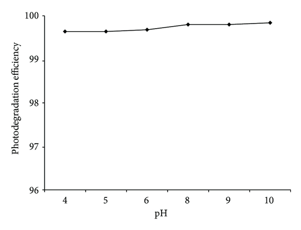 206129.fig.007