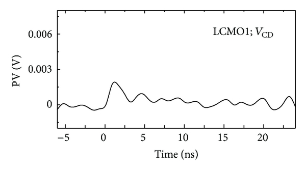 436910.fig.004a