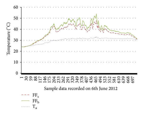 502503.fig.005