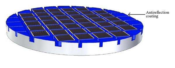 (c) Completed solar cells on mesas